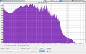 analisi spettro invierno wav 81 mb 3072 kbs 96000 hz